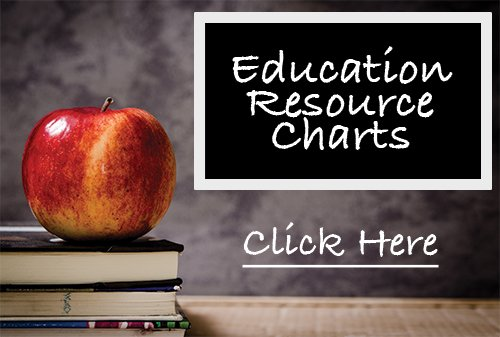 Click here for detailed charts on area schools