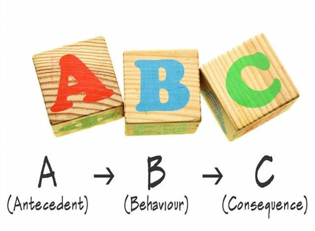 abc-behaviour.jpg