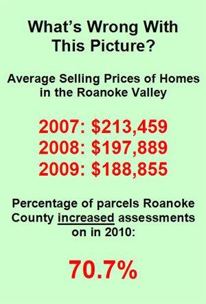 hidden tax roanoke