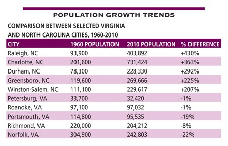 Grow-shrink-chart.jpg